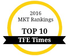 MKT Ranking Gold